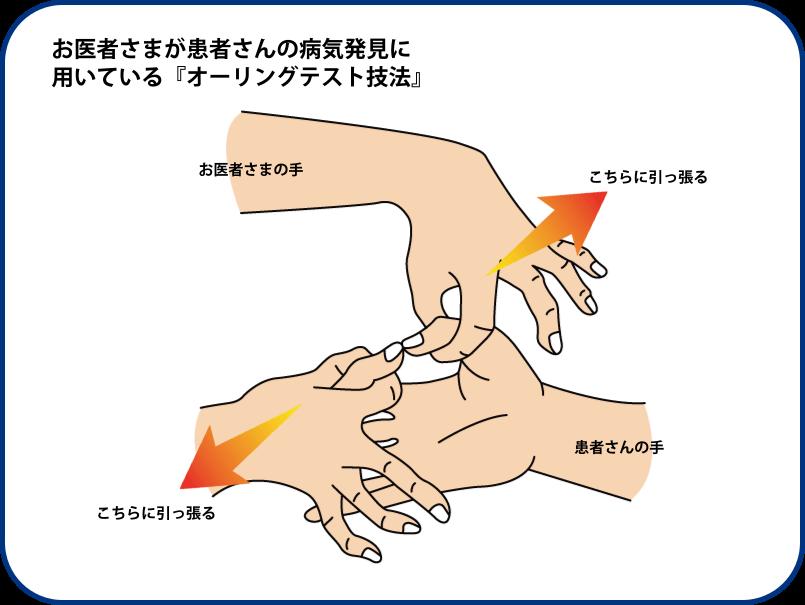 指を開くだけ