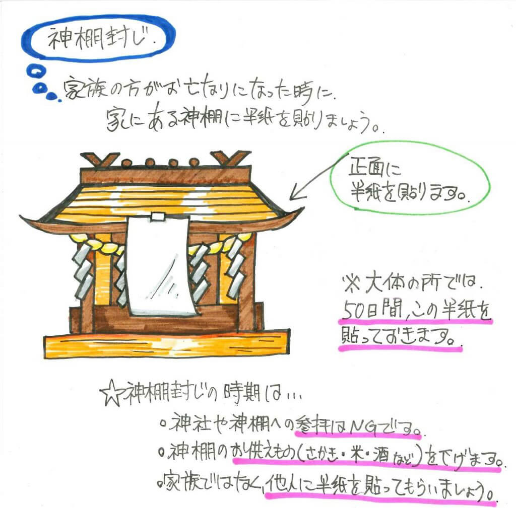 3. 神棚の扉を閉めて半紙を貼る